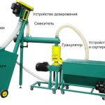 Линия гранулирования биомассы