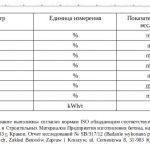 Продажа известняковой крошки с грануляцией 0-4мм